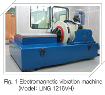 Fig. 1 Electromagnetic vibration machine(Model: LING 1216VH)